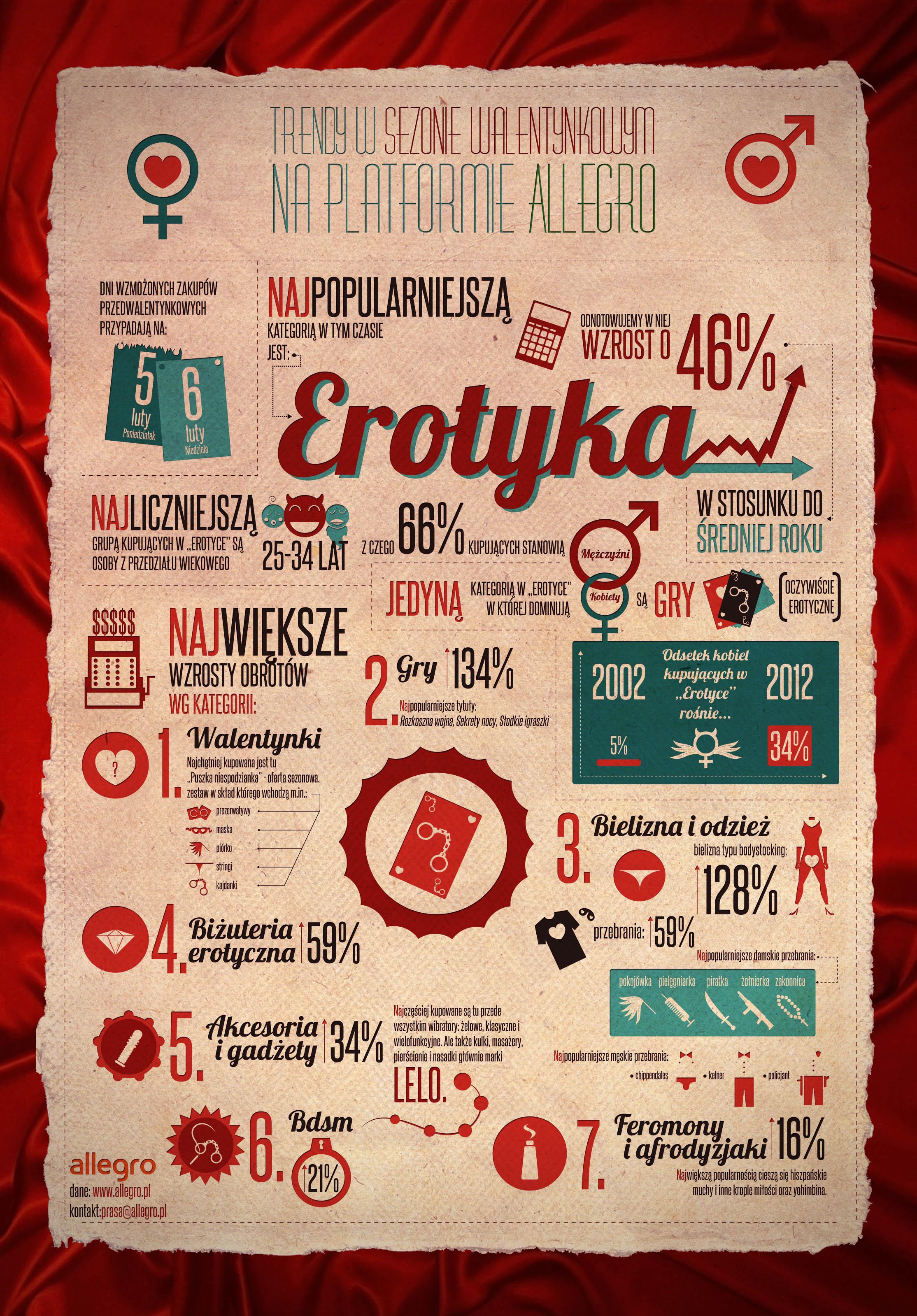 Erotyczne Walentynki 2012
