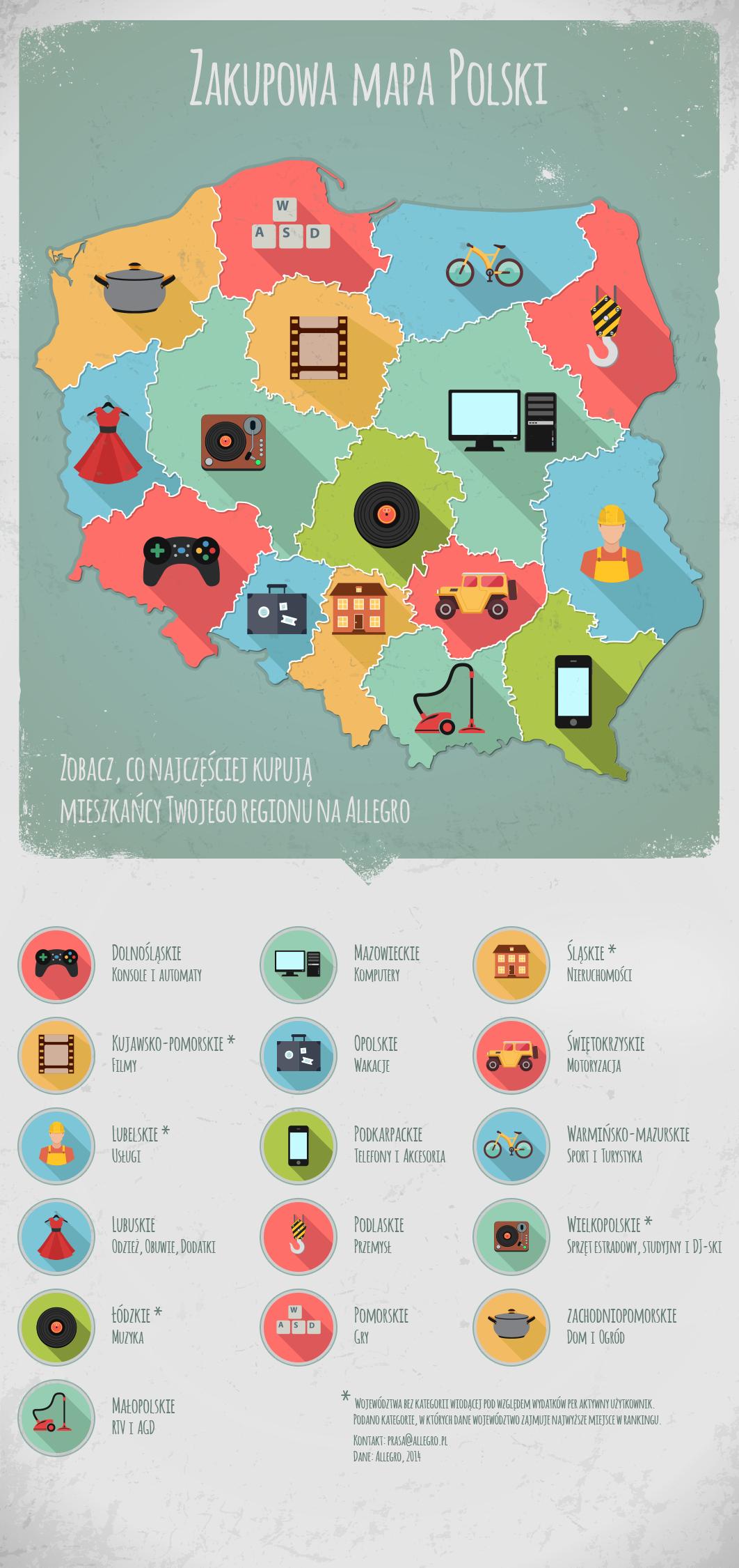 Zakupowa mapa Polski