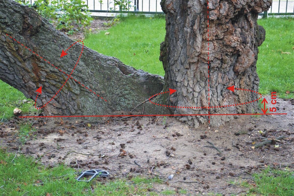 stromové merania